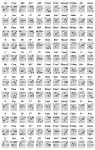 guitar-chord-chart.jpg